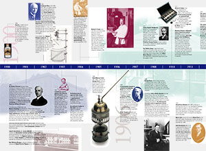 The Years 1900-1925